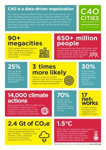 C40 - Climate change action cities are taking
