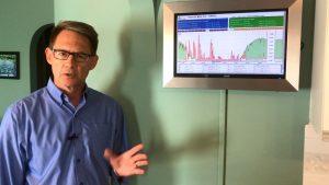 Monitoring solar energy production